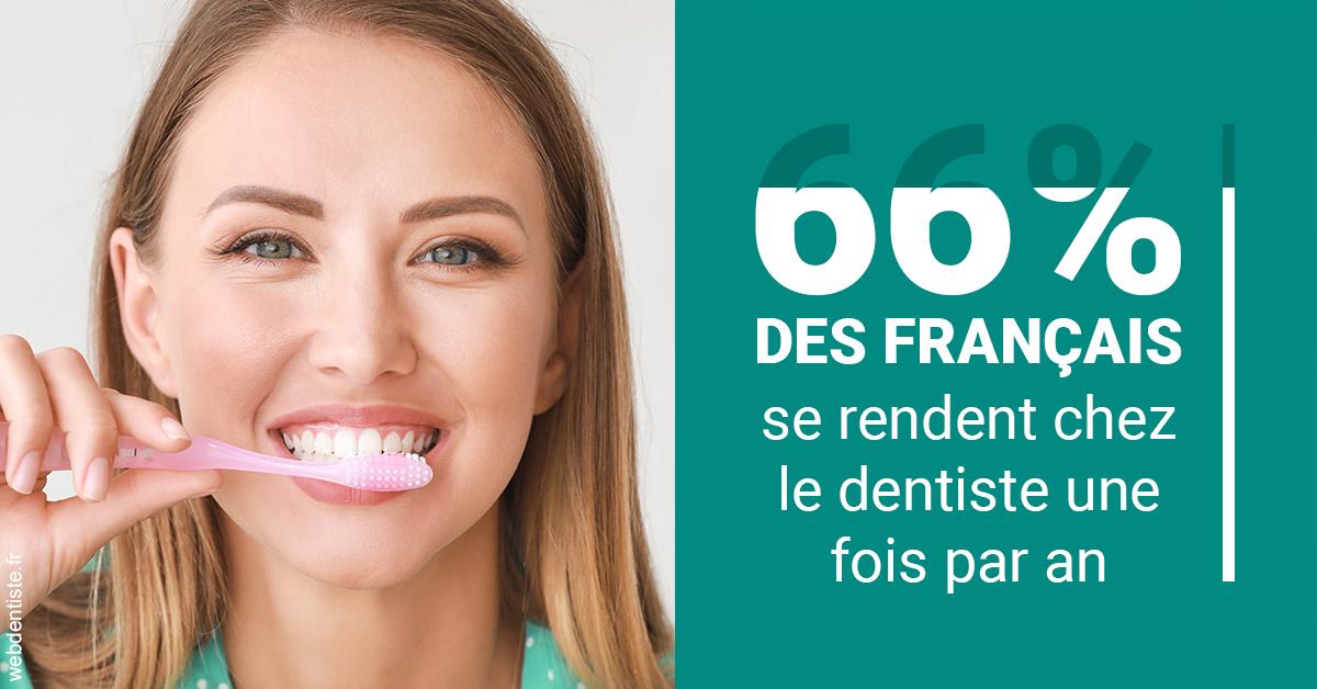 https://dr-aurelie-gonzalez.chirurgiens-dentistes.fr/66 % des Français 2
