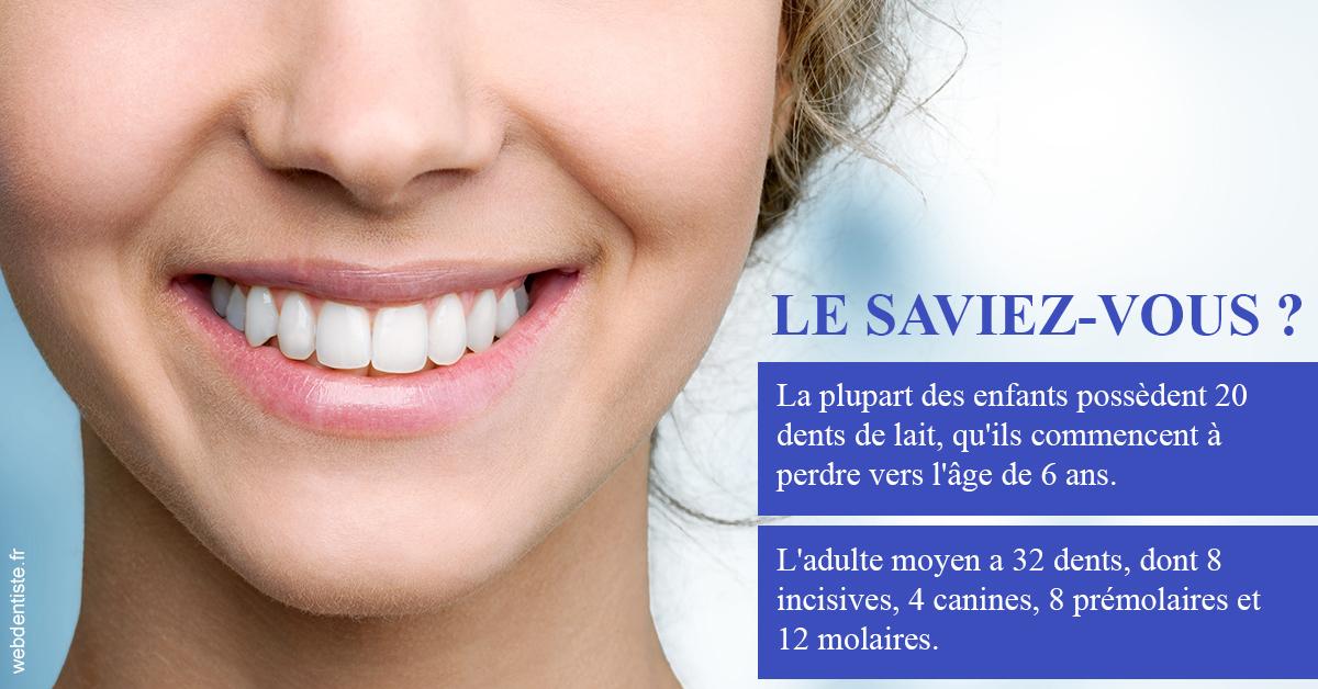 https://dr-aurelie-gonzalez.chirurgiens-dentistes.fr/Dents de lait 1